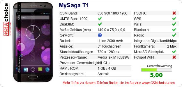 MySaga T1 technische Daten
