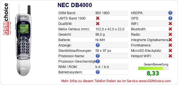 NEC DB4000 technische Daten