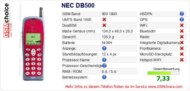 NEC DB500 technische Daten