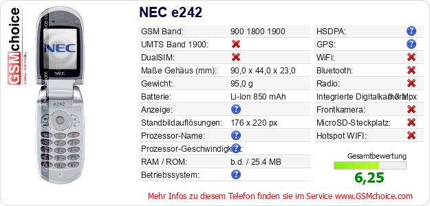 NEC e242 technische Daten
