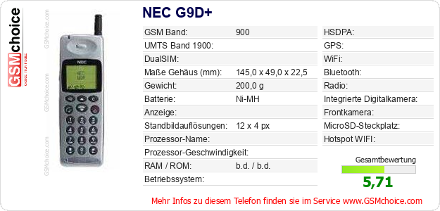 NEC G9D+ technische Daten