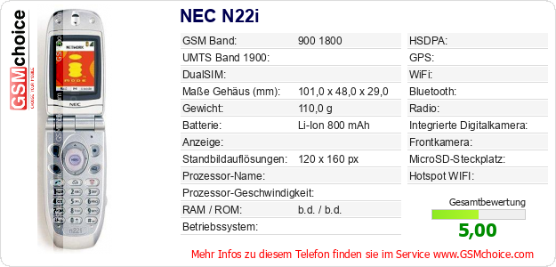 NEC N22i technische Daten
