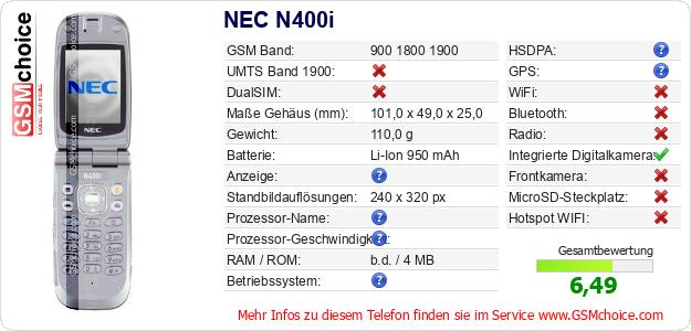 NEC N400i technische Daten