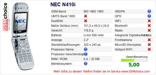 NEC N410i technische Daten
