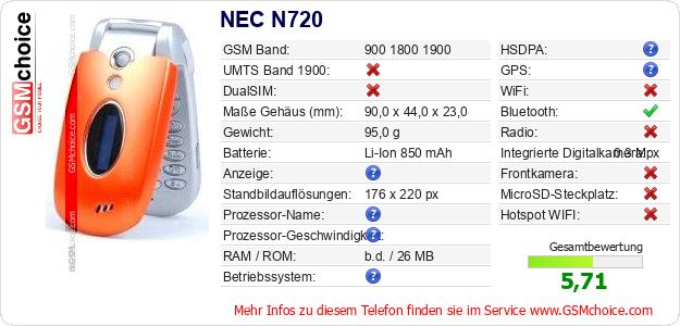 NEC N720 technische Daten