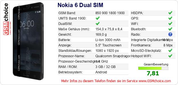 Nokia 6 Dual SIM technische Daten