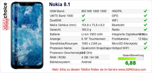 Nokia 8.1 technische Daten