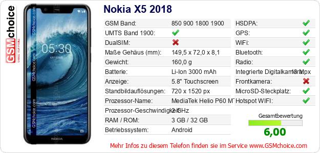 Nokia X5 2018 technische Daten