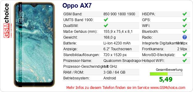 Oppo AX7 technische Daten