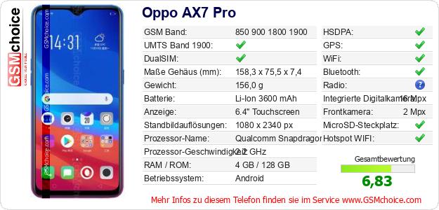 Oppo AX7 Pro technische Daten