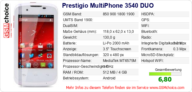 Prestigio MultiPhone 3540 DUO technische Daten