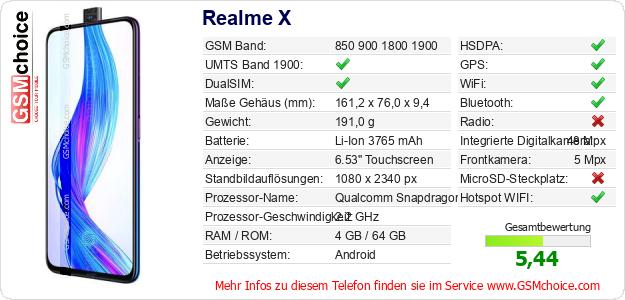 Realme X technische Daten