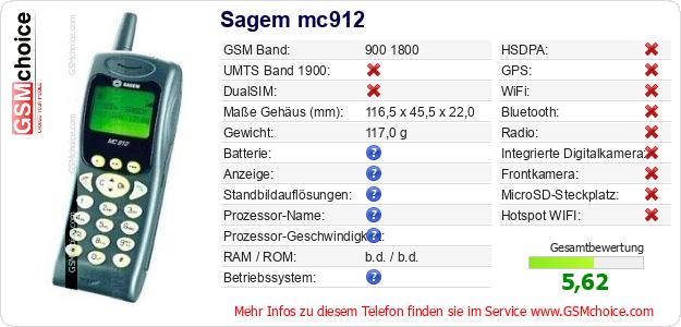 Sagem mc912 technische Daten