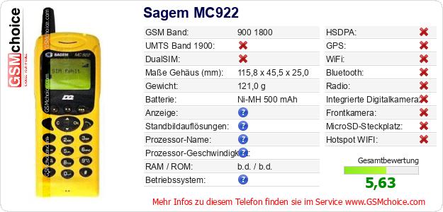 Sagem MC922 technische Daten