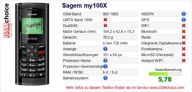 Sagem my100X technische Daten