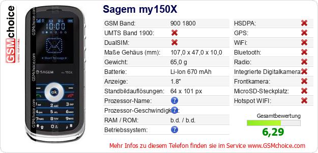 Sagem my150X technische Daten