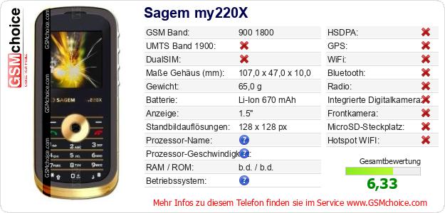 Sagem my220X technische Daten