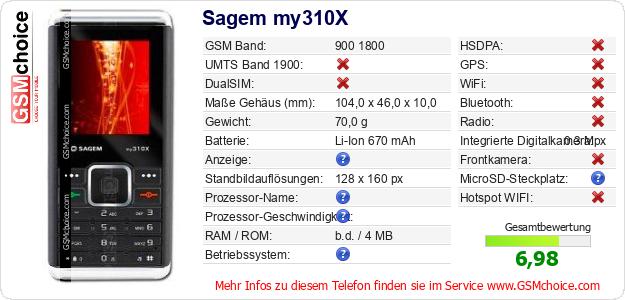 Sagem my310X technische Daten