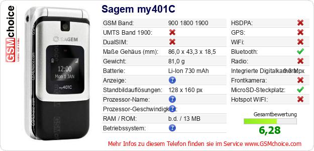 Sagem my401C technische Daten