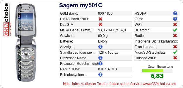 Sagem my501C technische Daten