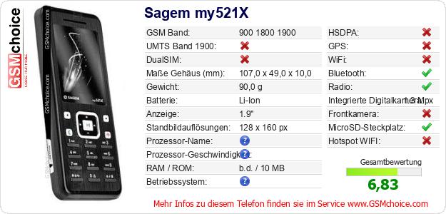 Sagem my521X technische Daten