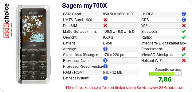 Sagem my700X technische Daten