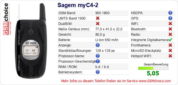Sagem myC4-2 technische Daten