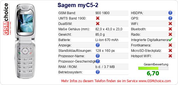 Sagem myC5-2 technische Daten