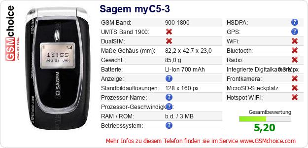 Sagem myC5-3 technische Daten