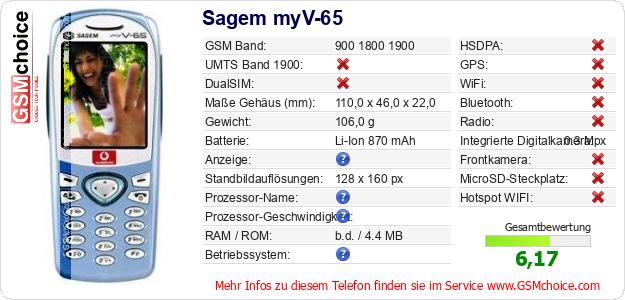 Sagem myV-65 technische Daten