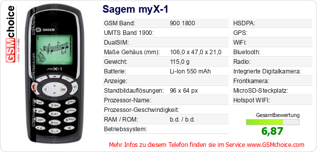 Sagem myX-1 technische Daten
