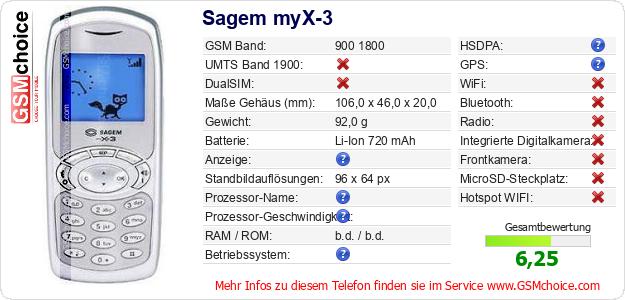 Sagem myX-3 technische Daten