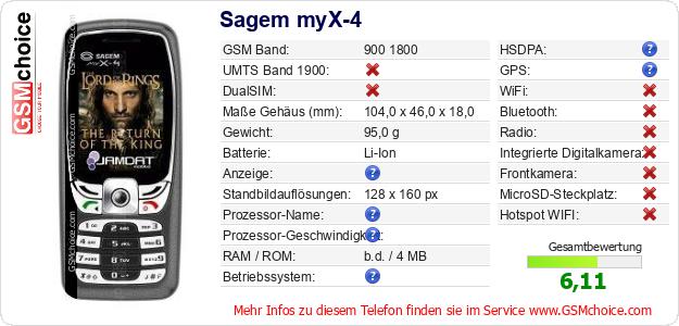 Sagem myX-4 technische Daten