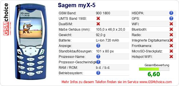Sagem myX-5 technische Daten