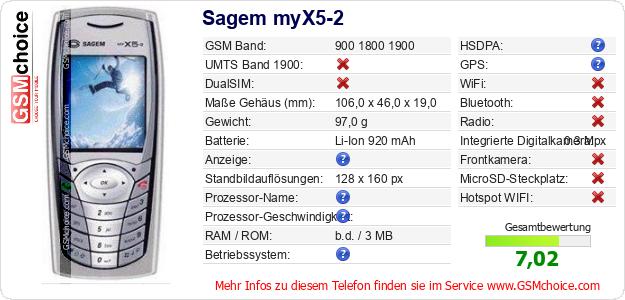 Sagem myX5-2 technische Daten