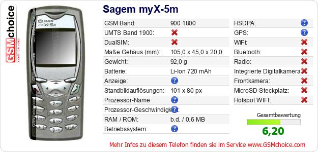 Sagem myX-5m technische Daten