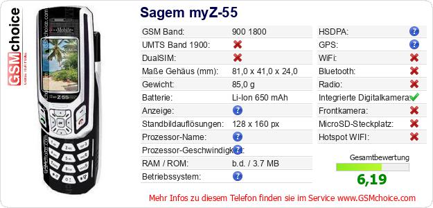 Sagem myZ-55 technische Daten