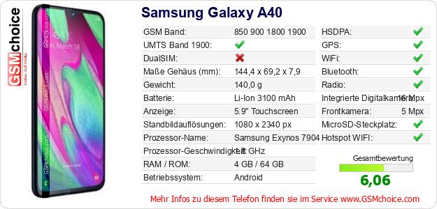 Samsung Galaxy A40 technische Daten