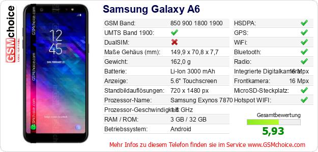 Samsung Galaxy A6 technische Daten
