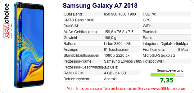 Samsung Galaxy A7 2018 technische Daten