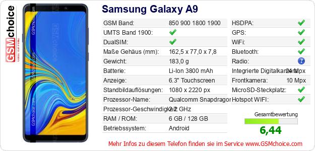 Samsung Galaxy A9 technische Daten