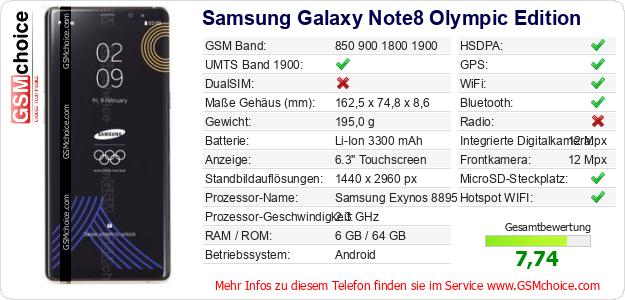 Samsung Galaxy Note8 Olympic Edition technische Daten