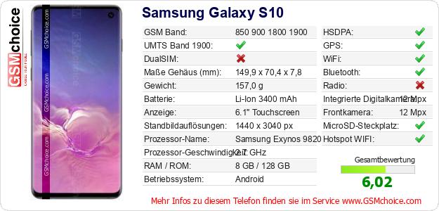 Samsung Galaxy S10 technische Daten