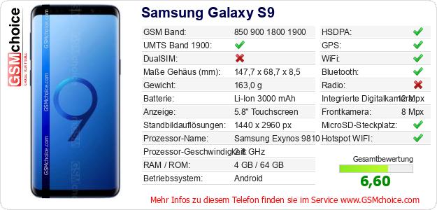 Samsung Galaxy S9 Technische Daten