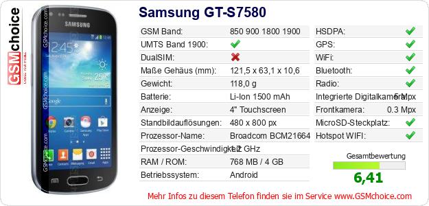 Samsung GT-S7580 technische Daten