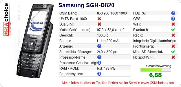 Samsung SGH-D820 technische Daten