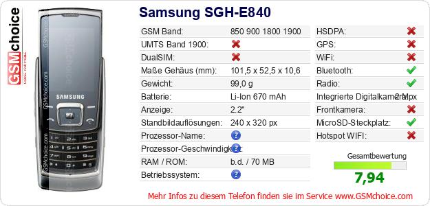 Samsung SGH-E840 technische Daten
