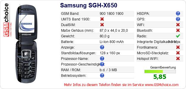 Samsung SGH-X650 technische Daten