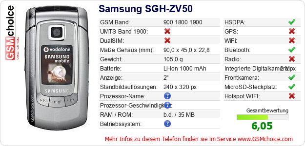 Samsung SGH-ZV50 technische Daten