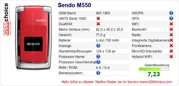 Sendo M550 technische Daten